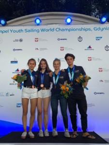 Zwei Medaillenplätze Jugend-Weltmeisterschaft 2019, Gdynia, Polen